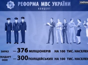 """""""Your Freedom"""": Reforms in the Interior Ministry: from the militia to the police"""