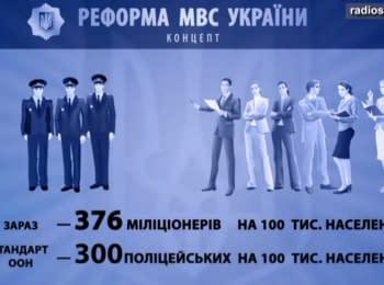 """""""Ваша Свобода"""": Реформи в МВС: від міліції до поліції"""