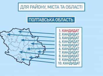 """""""Дорогі депутати"""": Місцеві вибори та виборча квота"""