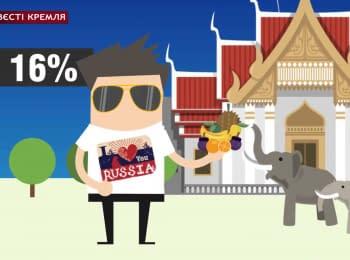 """""""Вести Кремля: Сливки"""" от 28.11.2015"""