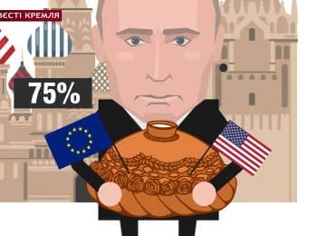 """""""Вести Кремля"""": Выступление Путина и бойкот турецких ковров"""