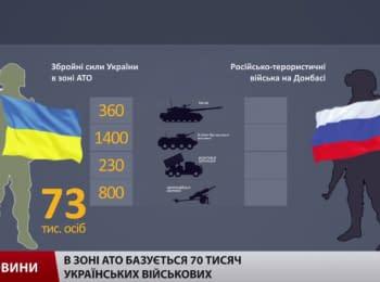 Война 2015: хронология событий на Донбассе