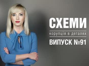 """""""The Schemes"""": Kononenko' family game. Judicial fellowship"""