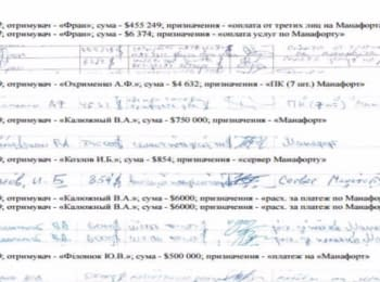 "Manafort on Yanukovich service: proofs from the ""shadow accountancy"" of the former Party of Regions"