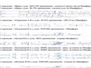 Пол Манафорт на службі у Януковича – оригінали документів з тіньової бухгалтерії «Партії Регіонів»
