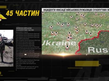 75 Russian military units that fight in Donbas